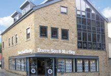 Harrogate's property market defies Brexit concerns